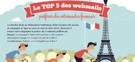 top-webmail-france