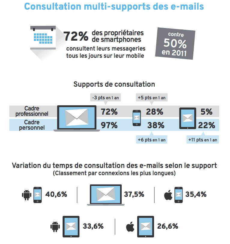 consultant-multi-support-email