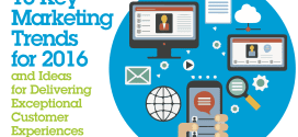 Les 10 tendances marketing d'IBM Silverpop pour 2016