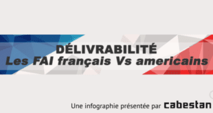 delivrabilite-france-usa