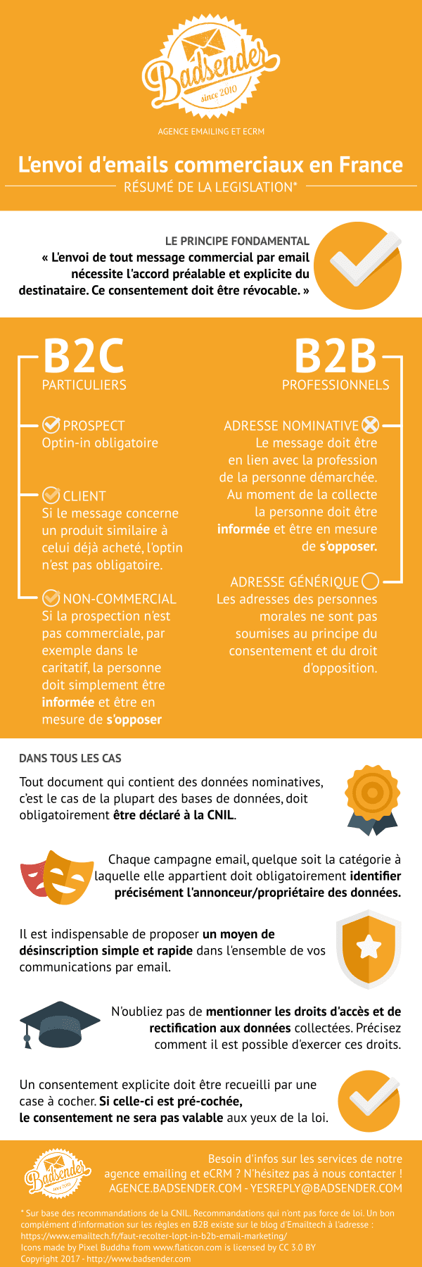legislation-envoi-emailing-france