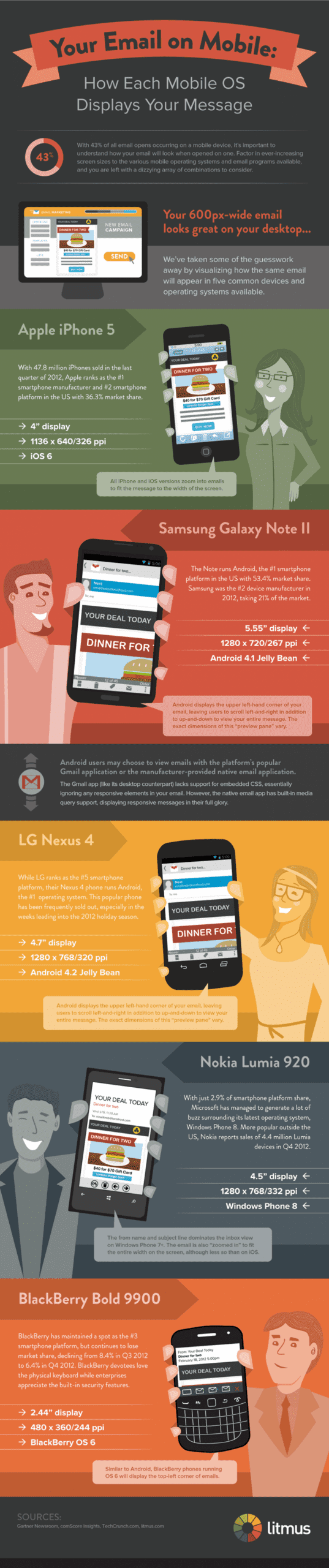 Litmus-Your-Email-on-Mobile