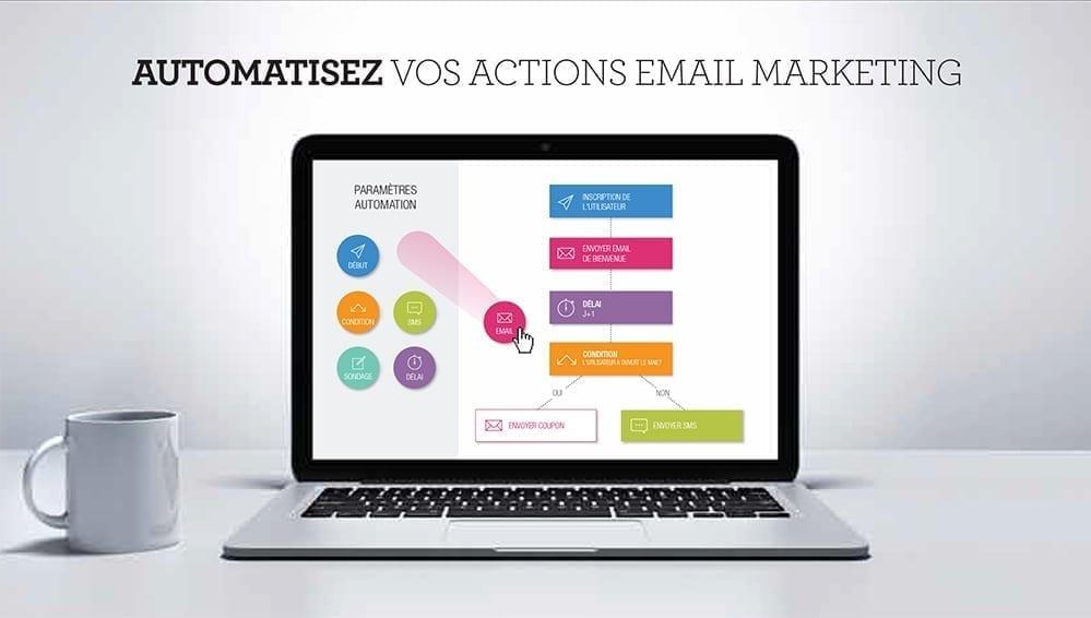Marketing-Automation-AT-2
