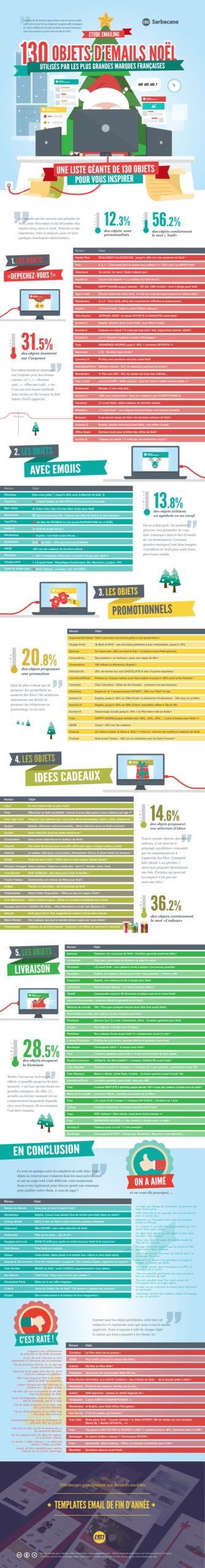 infographie-noel